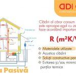 casa_pasiva_termoizolatie