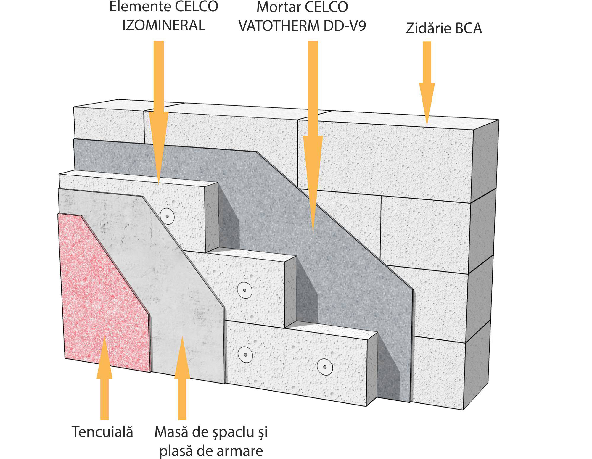montaj izolatie termica izomineral celco pe bca